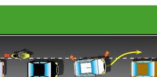 Jak se chovat prakticky na silnici: část III