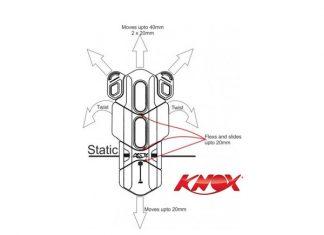 Novinka od Knoxu: páteřák Meta-Sys