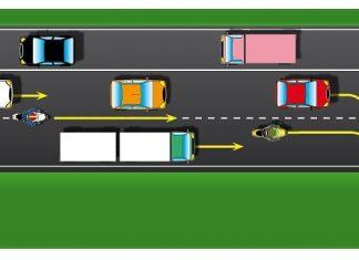 Jak se chovat prakticky na silnici: část IV