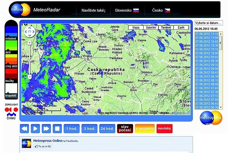 Digitální počasí